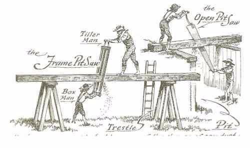 pit-saw